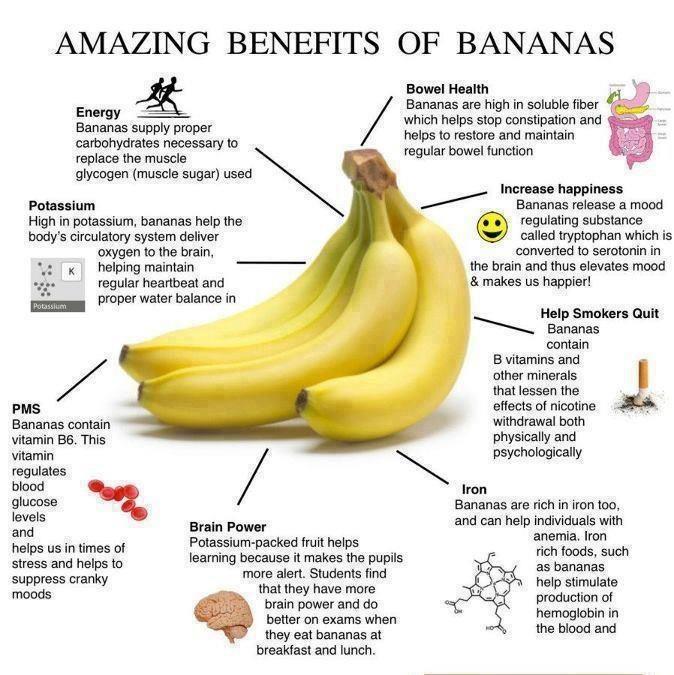 banana info