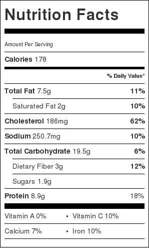 Nutritional information for Sweet Potato Breakfast Burrito