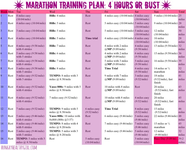 Marathon Training Plan from Runner's World. Training for a goal finish of under 4 hours.