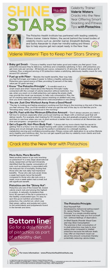 Health tips from Valerie Waters and The Pistachio Institute