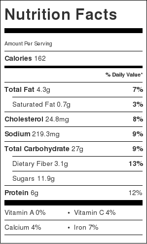 Nutritional Information for Banana Nut Protein Muffins